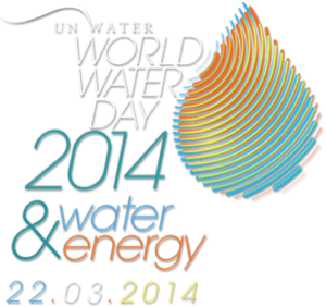 World Water Day – what is it all about?